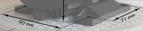 Elektromotor Fuß Flansch Vergleichstabelle