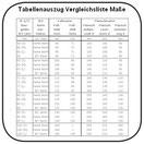 Elektromotor Mechanik Fuss Flansch Übersicht über die Bauart von Elektromotoren